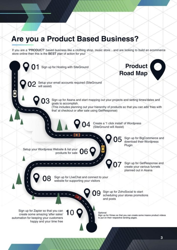 Products-Based-Business-RoadMap.jpg - eBuilt Business